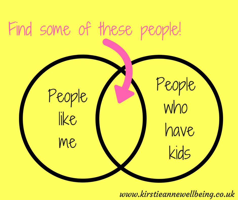 mommy friends venn diagram