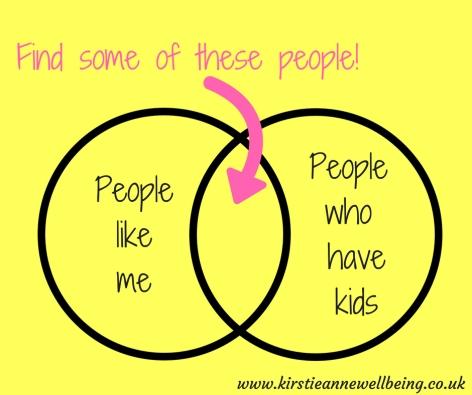 mommy friends venn diagram